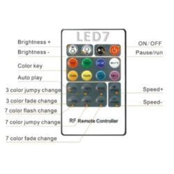 Ασύρματος (IR) Mini LED Controller RGB 72 Watt 12 Volt