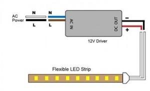 συνδεση ταινιας LED